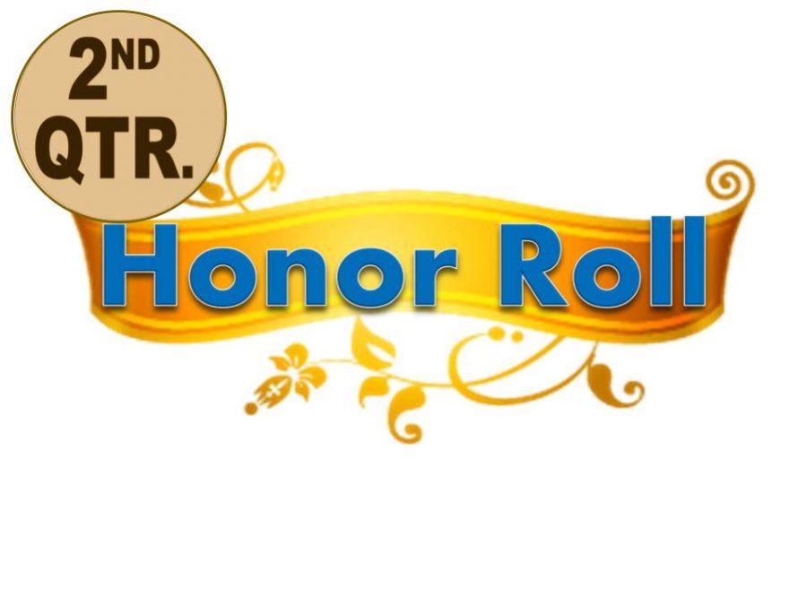 Centennial 2020-2021 Second Quarter Honor Roll Announced